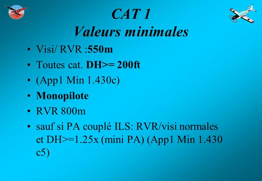 CAT 1 Valeurs minimales Visi/ RVR :550m Toutes cat. DH>= 200ft
