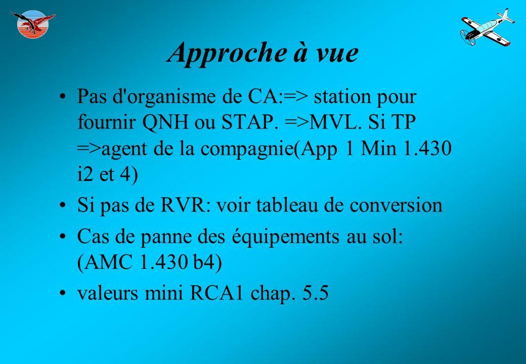 Approche à vue Pas d organisme de CA:=> station pour fournir QNH ou STAP. =>MVL. Si TP =>agent de la compagnie(App 1 Min 1.430 i2 et 4)