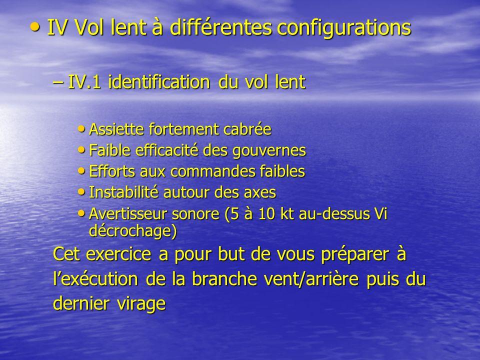 IV Vol lent à différentes configurations