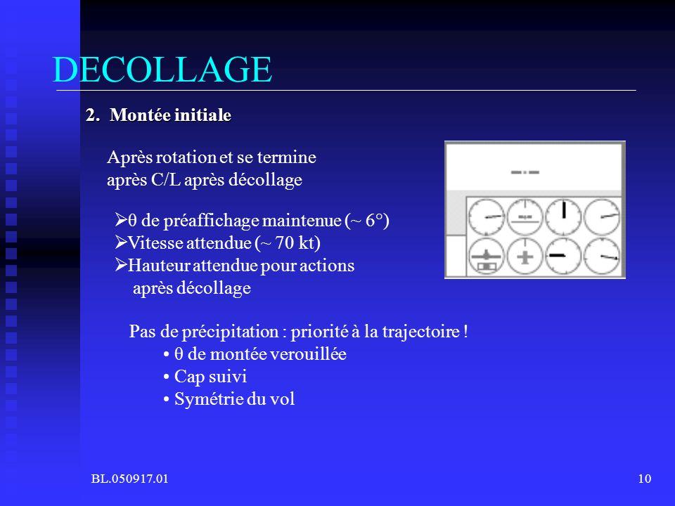 DECOLLAGE 2. Montée initiale Après rotation et se termine