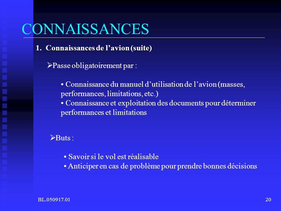 CONNAISSANCES 1. Connaissances de l'avion (suite)