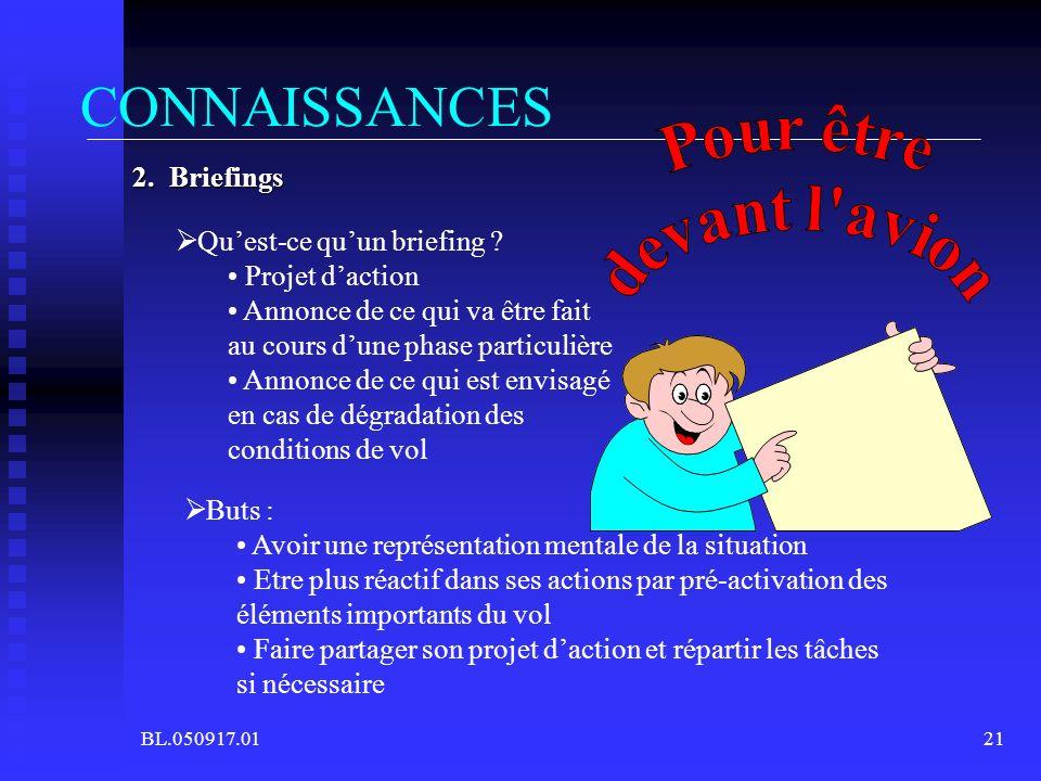 CONNAISSANCES 2. Briefings Qu'est-ce qu'un briefing Projet d'action