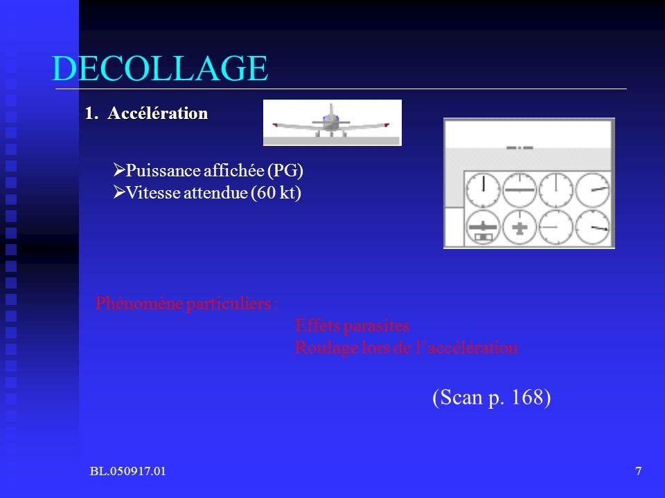 DECOLLAGE (Scan p. 168) 1. Accélération Puissance affichée (PG)