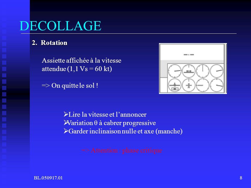DECOLLAGE 2. Rotation Assiette affichée à la vitesse