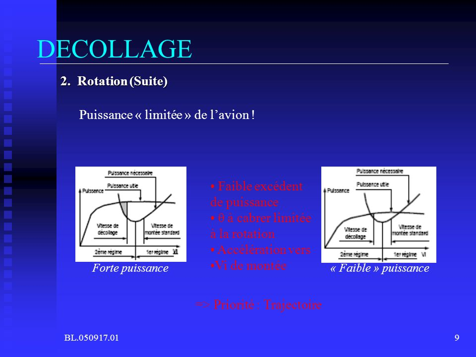 DECOLLAGE 2. Rotation (Suite) Puissance « limitée » de l'avion !