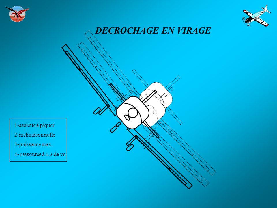 DECROCHAGE EN VIRAGE 1-assiette à piquer 2-inclinaison nulle