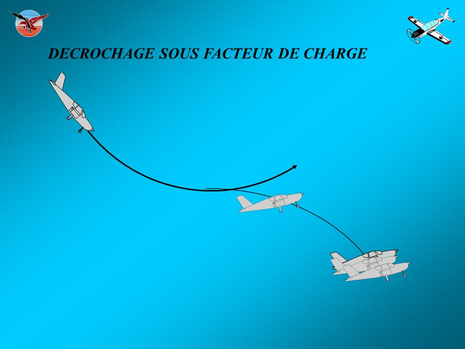 DECROCHAGE SOUS FACTEUR DE CHARGE