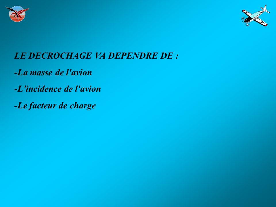 LE DECROCHAGE VA DEPENDRE DE :