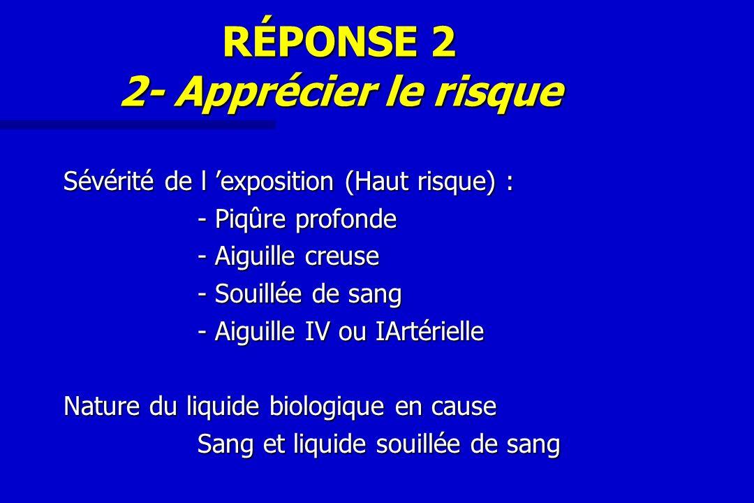 RÉPONSE 2 2- Apprécier le risque