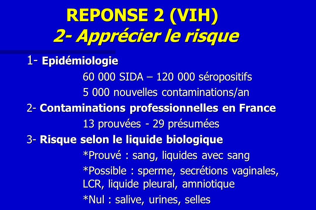REPONSE 2 (VIH) 2- Apprécier le risque