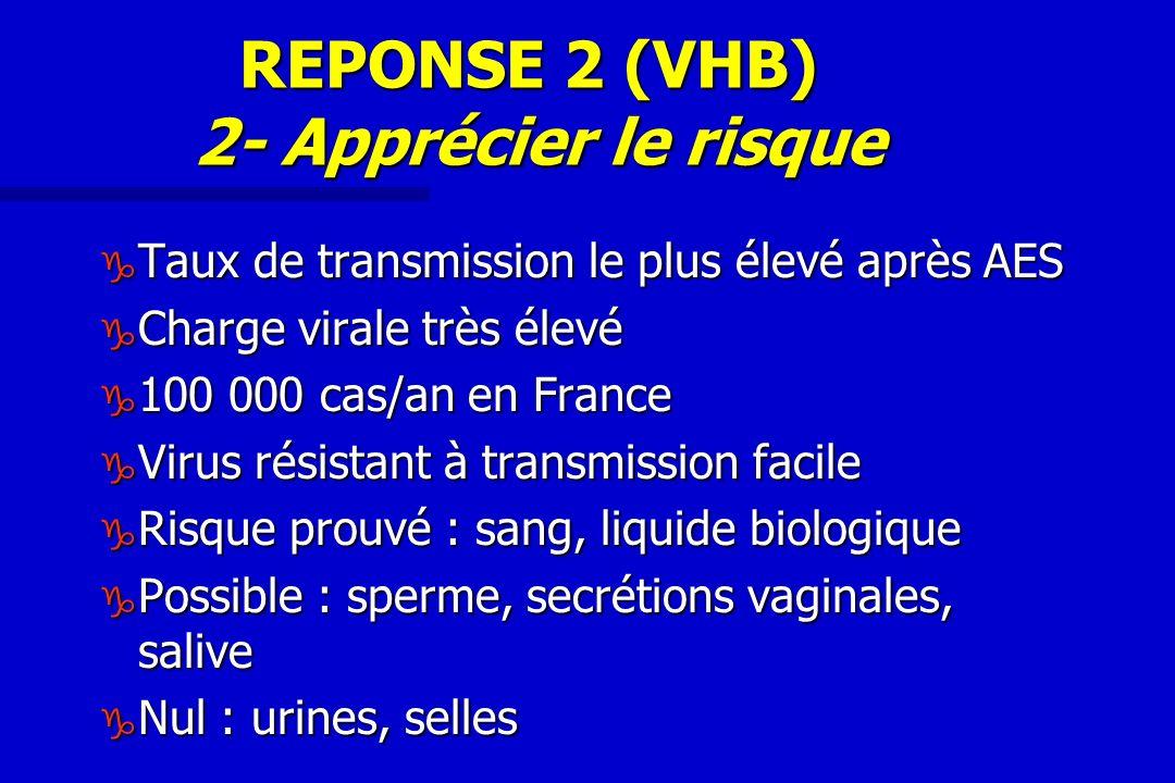 REPONSE 2 (VHB) 2- Apprécier le risque