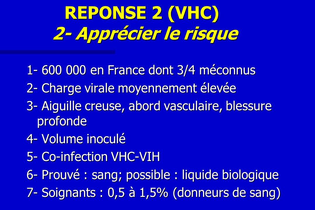 REPONSE 2 (VHC) 2- Apprécier le risque