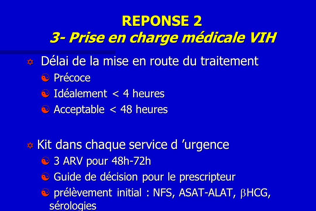 REPONSE 2 3- Prise en charge médicale VIH