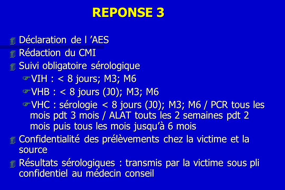 REPONSE 3 Déclaration de l 'AES Rédaction du CMI