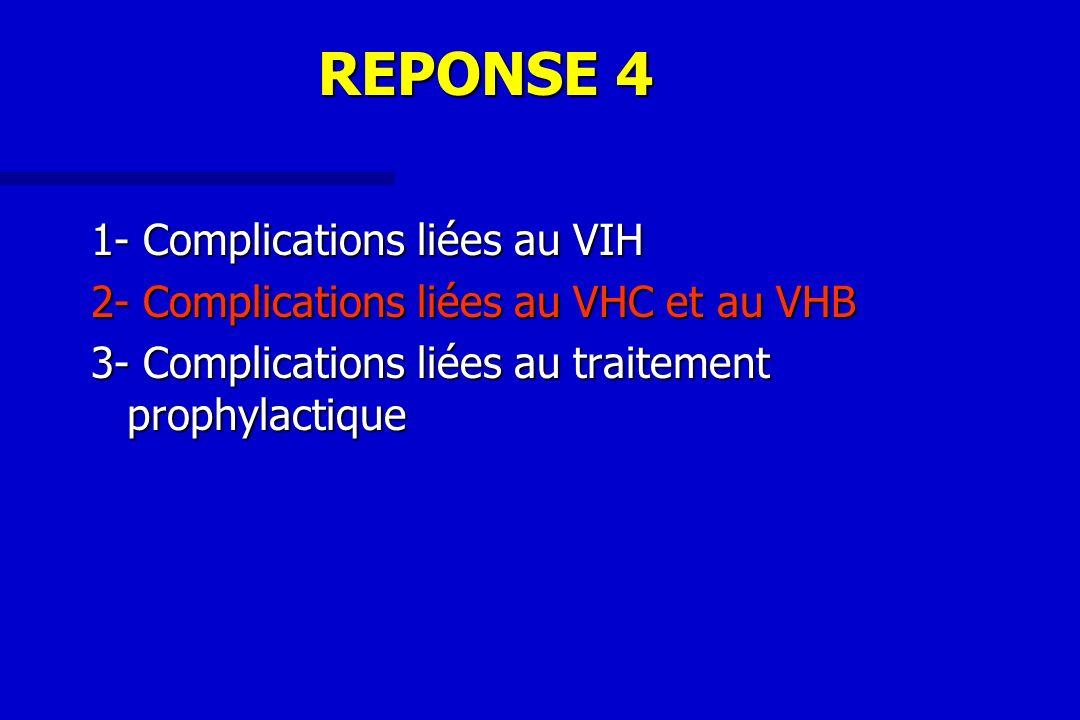 REPONSE 4 1- Complications liées au VIH