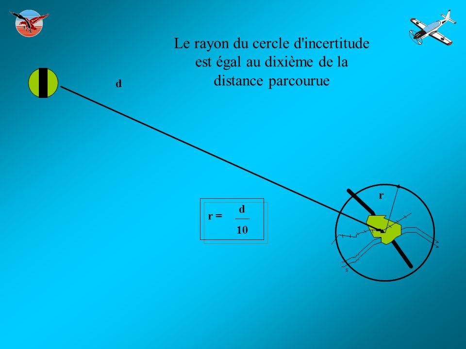 Le rayon du cercle d incertitude est égal au dixième de la distance parcourue