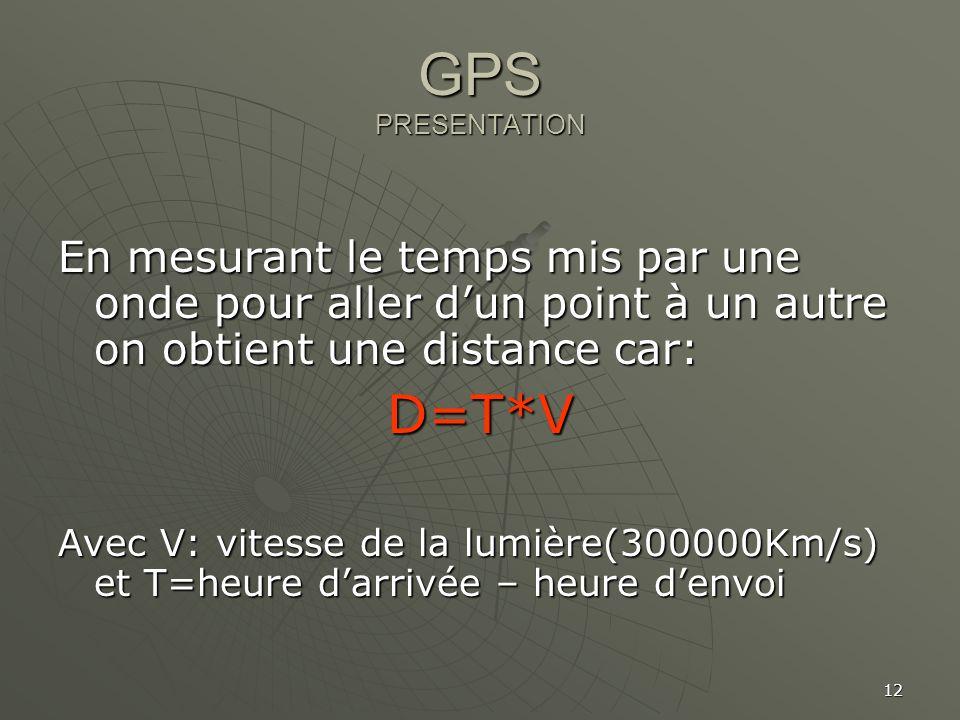 GPS PRESENTATION D=T*V
