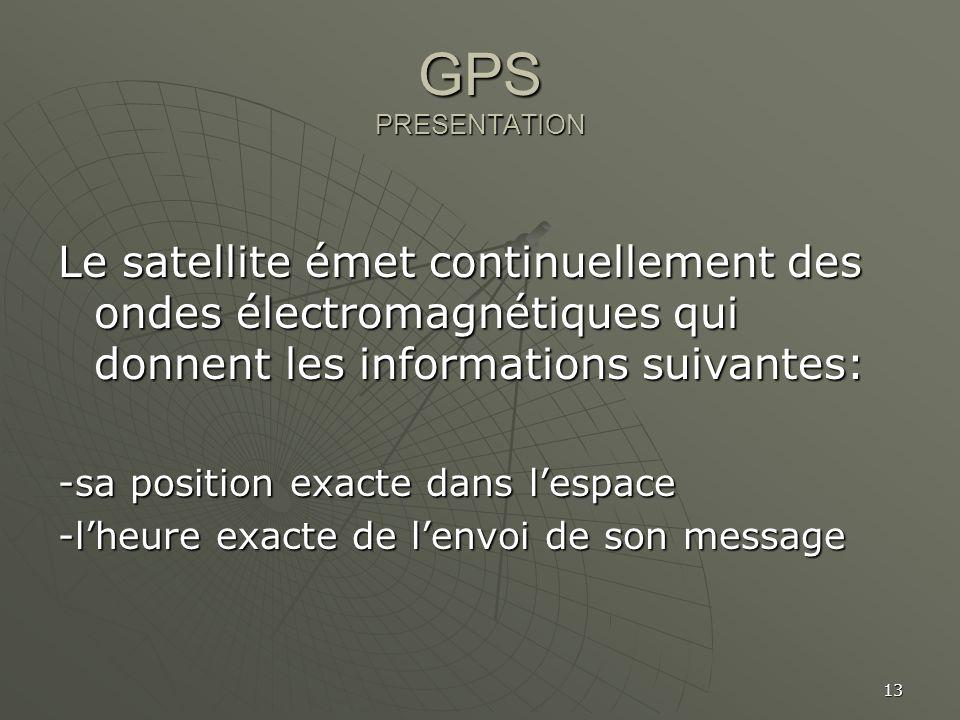 GPS PRESENTATION Le satellite émet continuellement des ondes électromagnétiques qui donnent les informations suivantes: