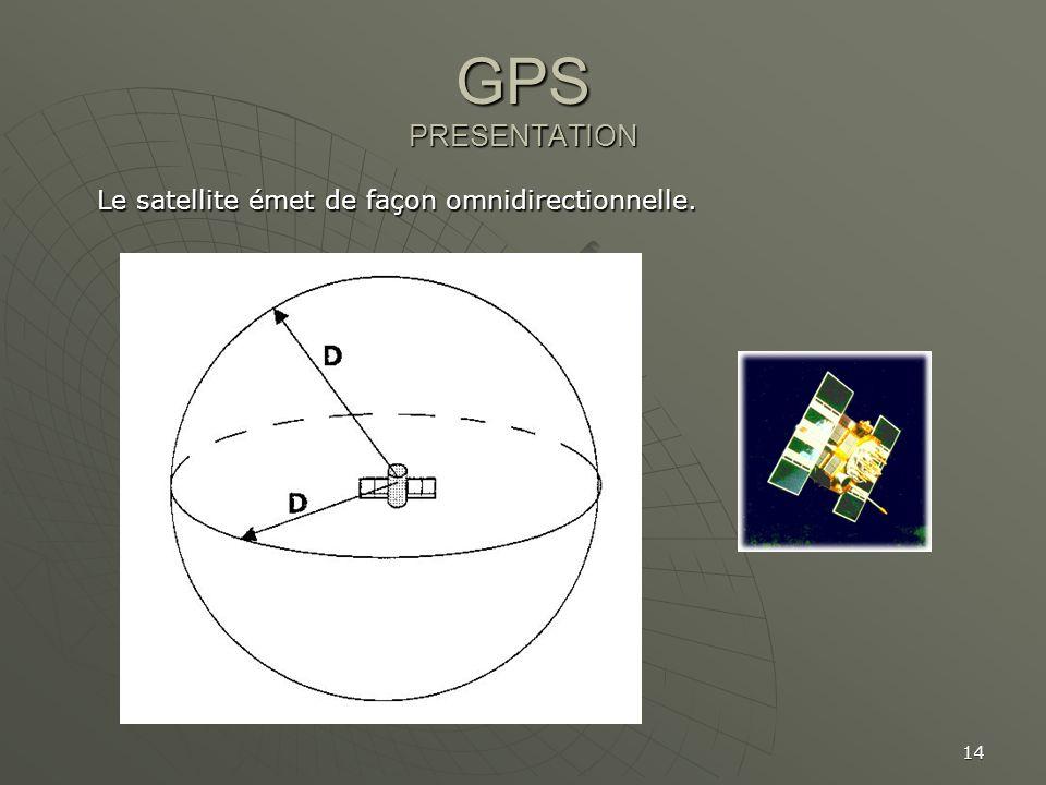 GPS PRESENTATION Le satellite émet de façon omnidirectionnelle.
