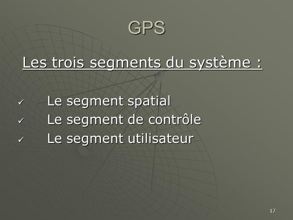 GPS Les trois segments du système : Le segment spatial
