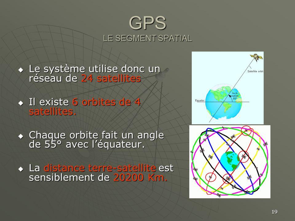 GPS LE SEGMENT SPATIAL Le système utilise donc un réseau de 24 satellites. Il existe 6 orbites de 4 satellites.