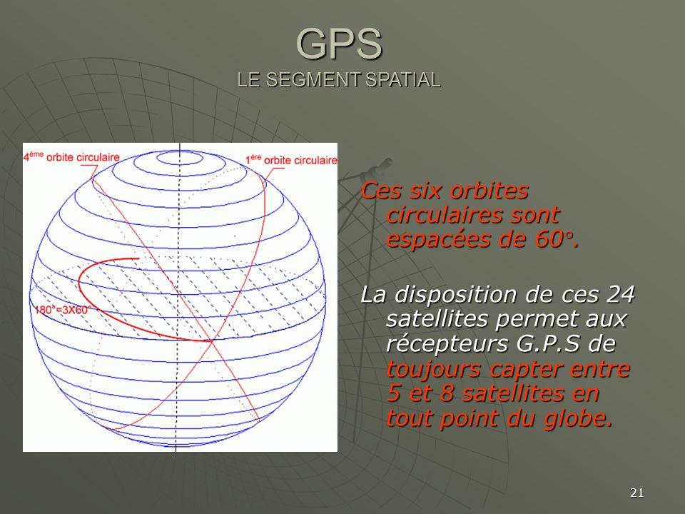 GPS Ces six orbites circulaires sont espacées de 60°.
