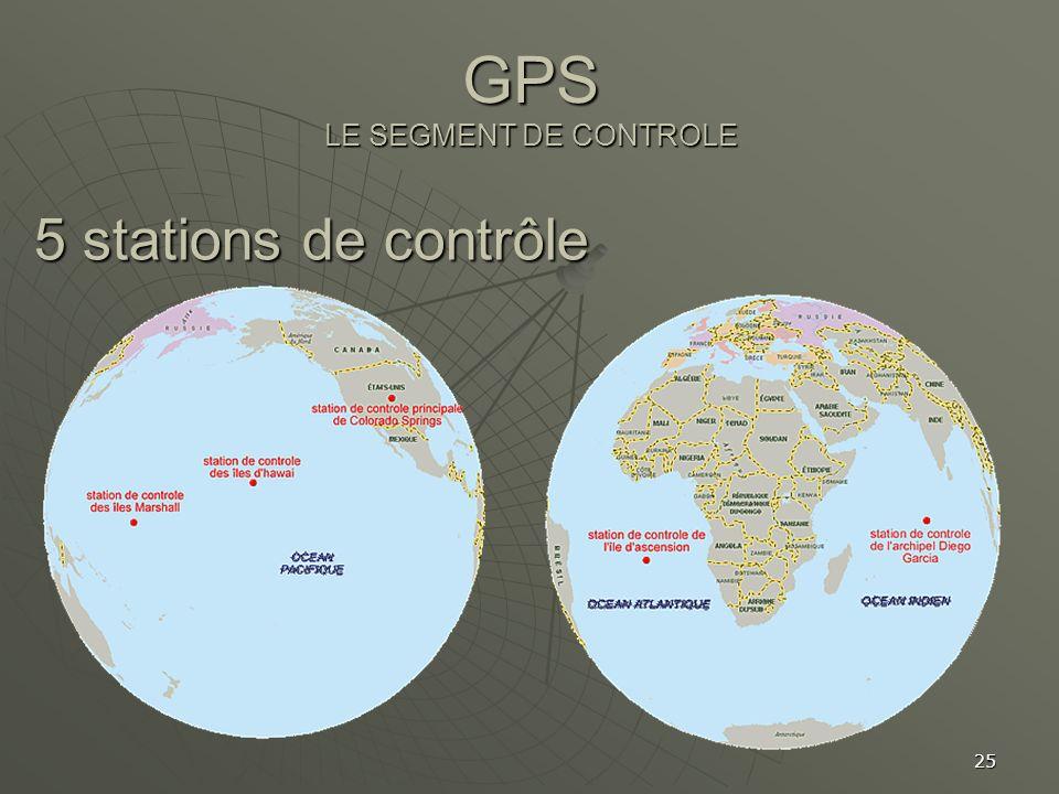 GPS LE SEGMENT DE CONTROLE