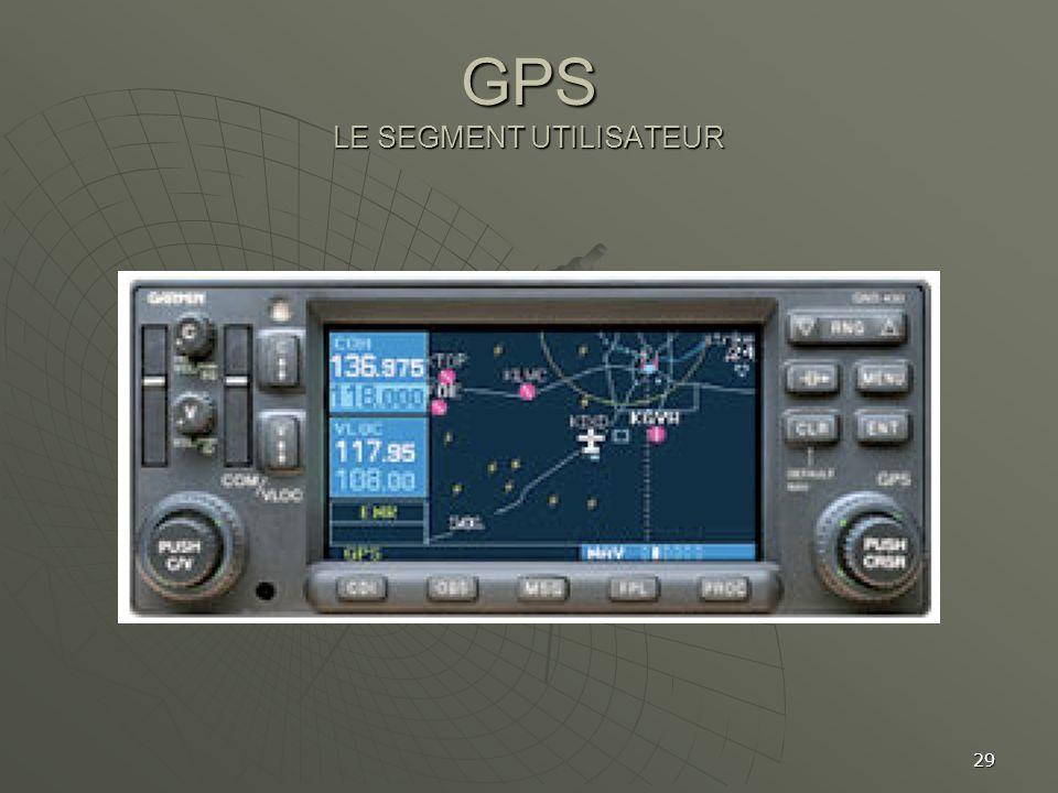 GPS LE SEGMENT UTILISATEUR