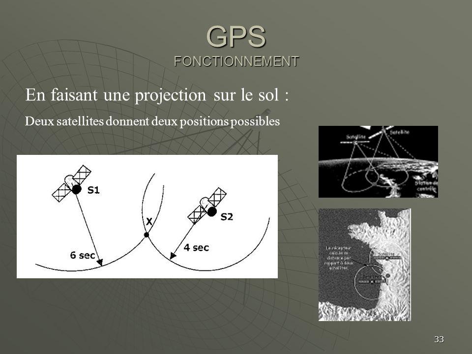GPS FONCTIONNEMENT En faisant une projection sur le sol :