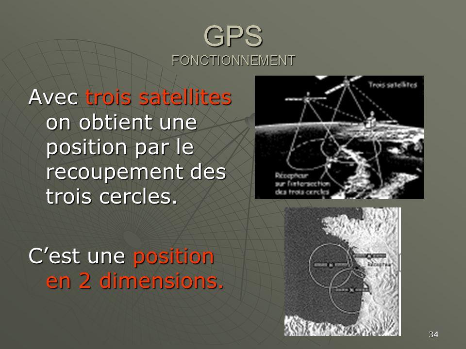 GPS FONCTIONNEMENT Avec trois satellites on obtient une position par le recoupement des trois cercles.
