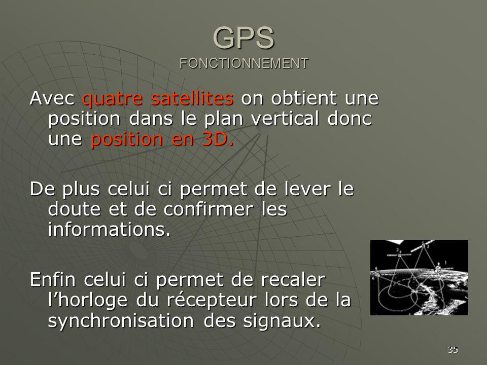 GPS FONCTIONNEMENT Avec quatre satellites on obtient une position dans le plan vertical donc une position en 3D.