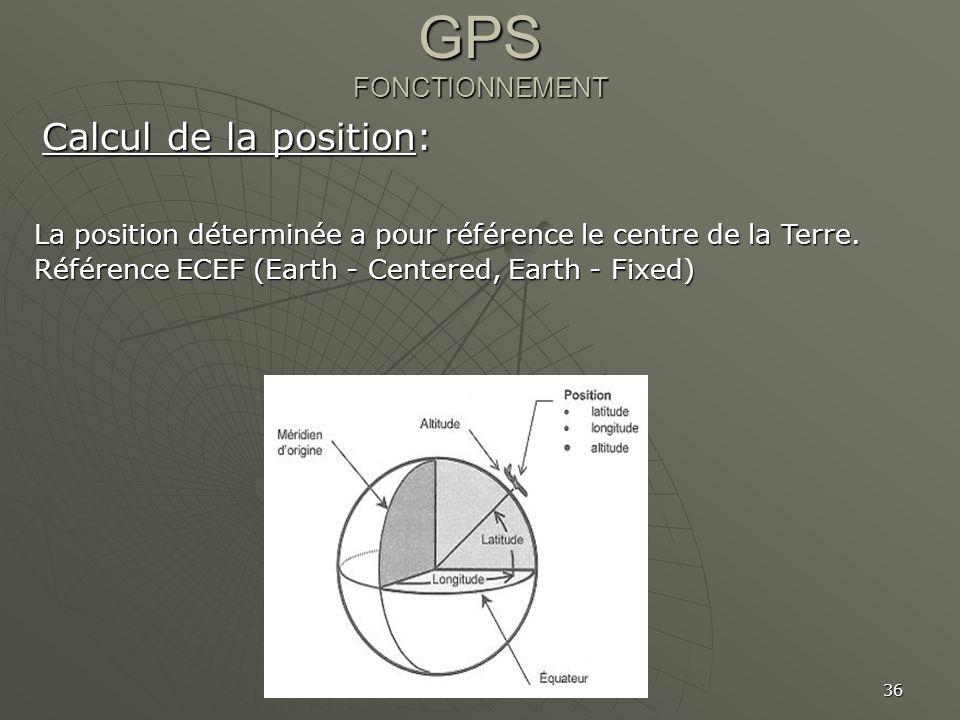 GPS FONCTIONNEMENT Calcul de la position: