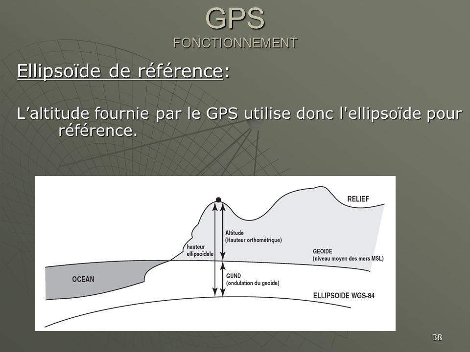 GPS FONCTIONNEMENT Ellipsoïde de référence: