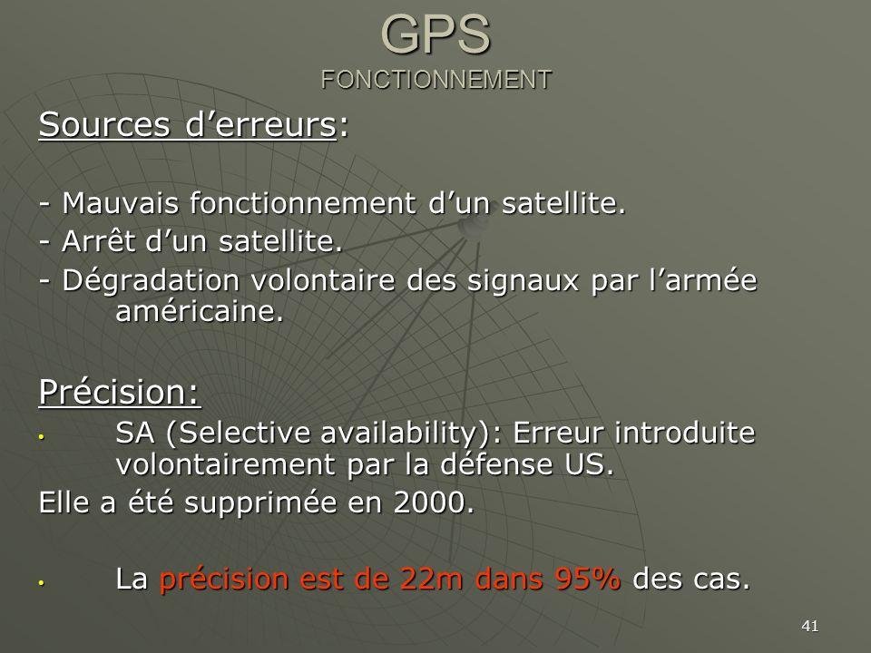 GPS FONCTIONNEMENT Sources d'erreurs: Précision: