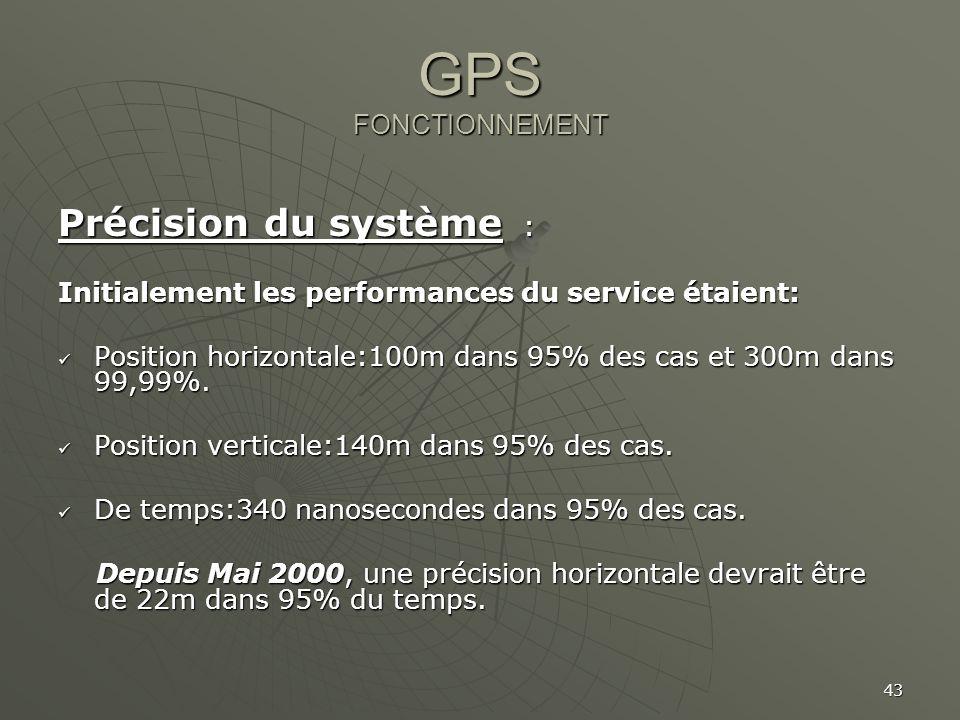 GPS FONCTIONNEMENT Précision du système :