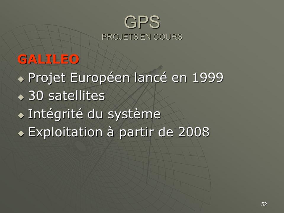 GPS PROJETS EN COURS GALILEO Projet Européen lancé en 1999