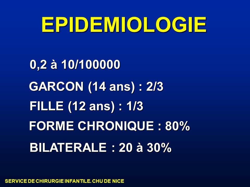 EPIDEMIOLOGIE 0,2 à 10/100000 GARCON (14 ans) : 2/3