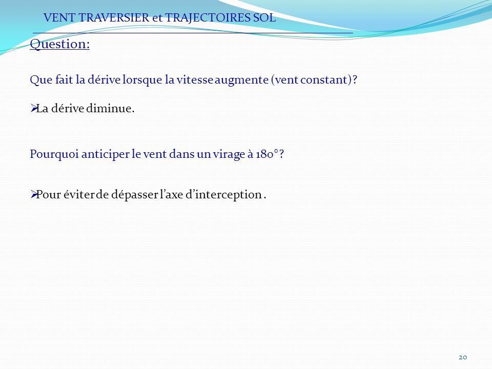 Question: VENT TRAVERSIER et TRAJECTOIRES SOL