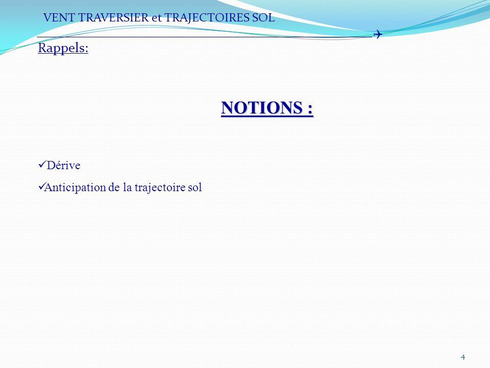 NOTIONS : Rappels: VENT TRAVERSIER et TRAJECTOIRES SOL  Dérive