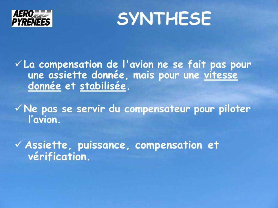SYNTHESE Assiette, puissance, compensation et vérification.