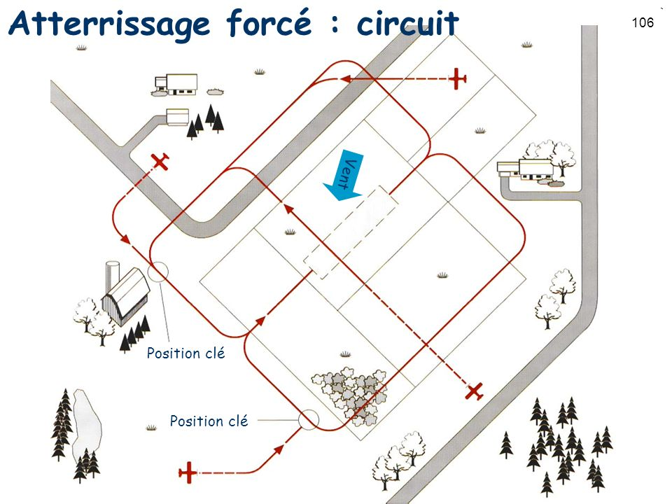 Atterrissage forcé : circuit