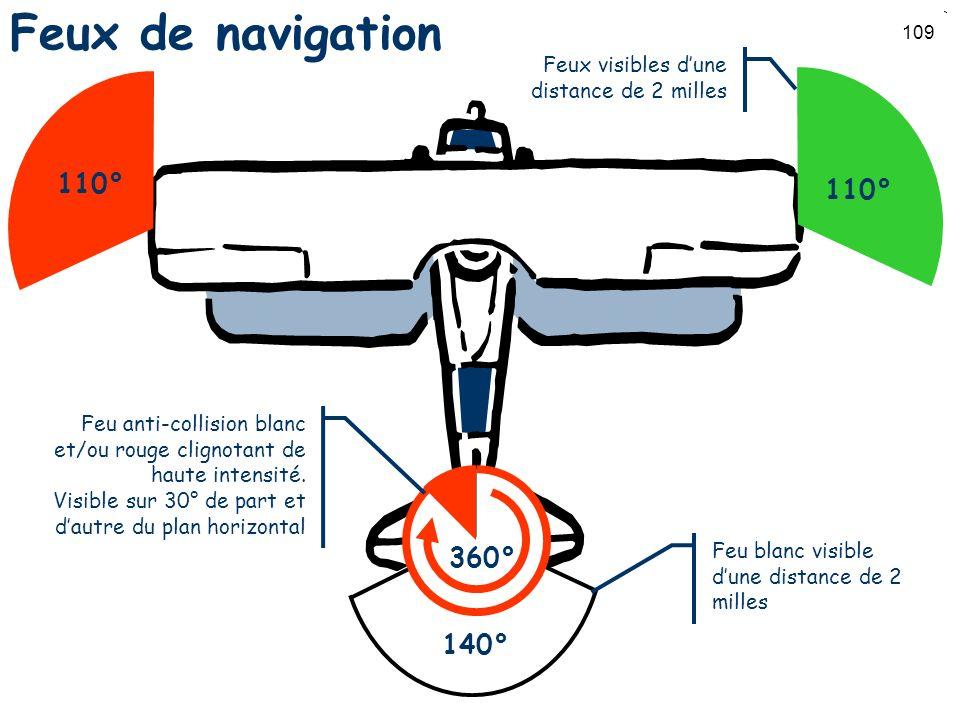 Feux de navigation 110° 110° 360° 140°