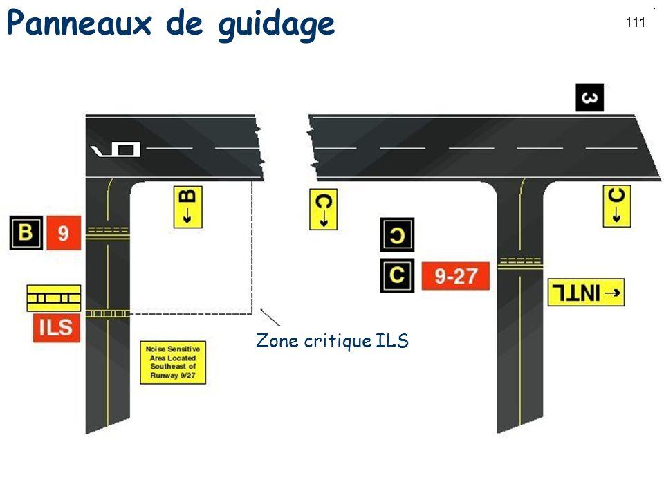 Panneaux de guidage Zone critique ILS