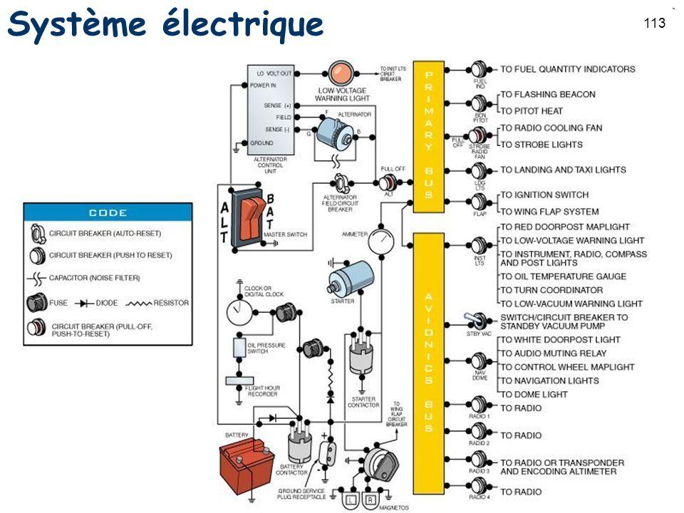 Système électrique