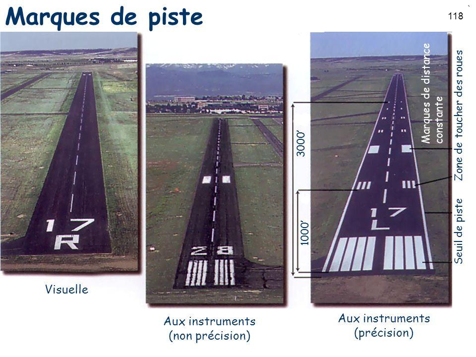 Marques de piste Visuelle Aux instruments (précision)