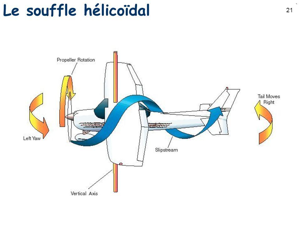 Le souffle hélicoïdal