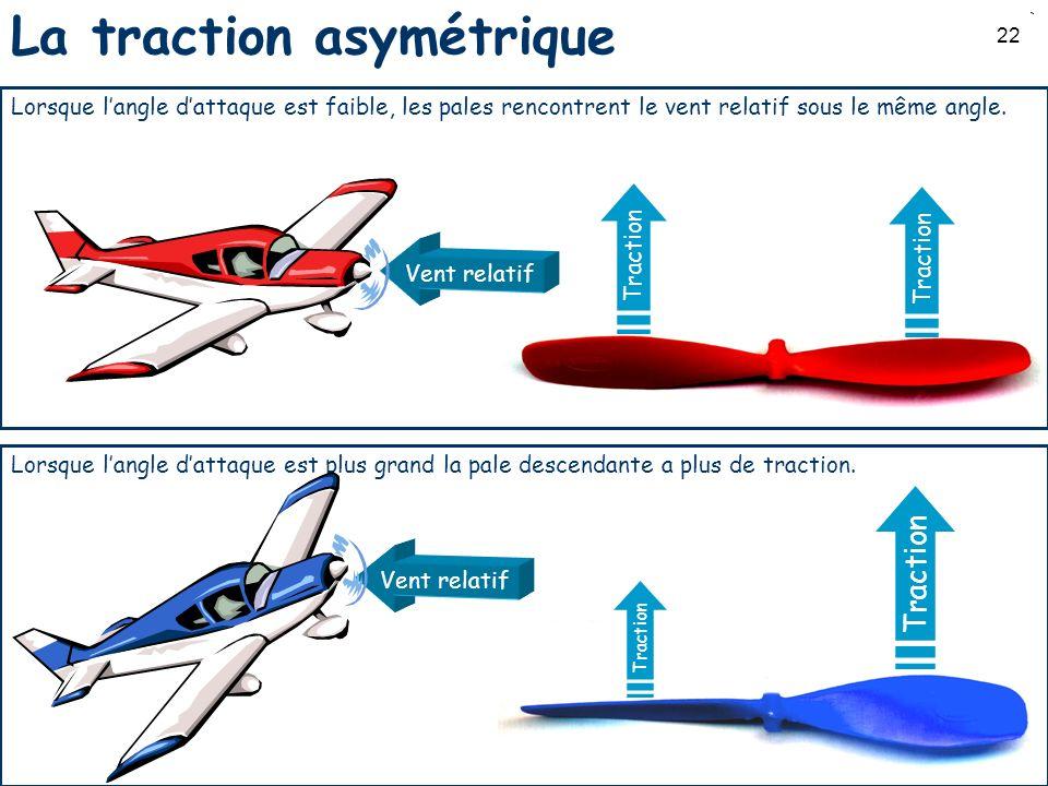 La traction asymétrique