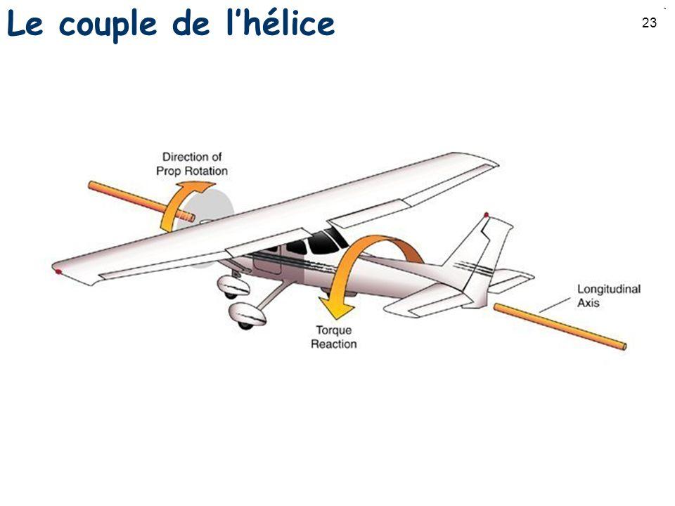 Le couple de l'hélice