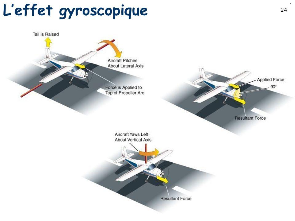 L'effet gyroscopique