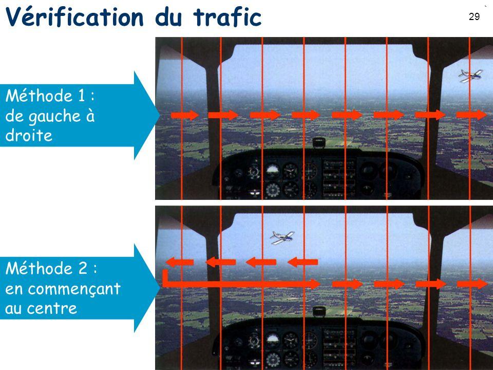 Vérification du trafic